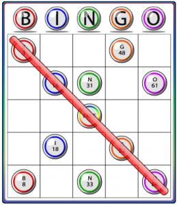 Spectronix Mystery Bingo